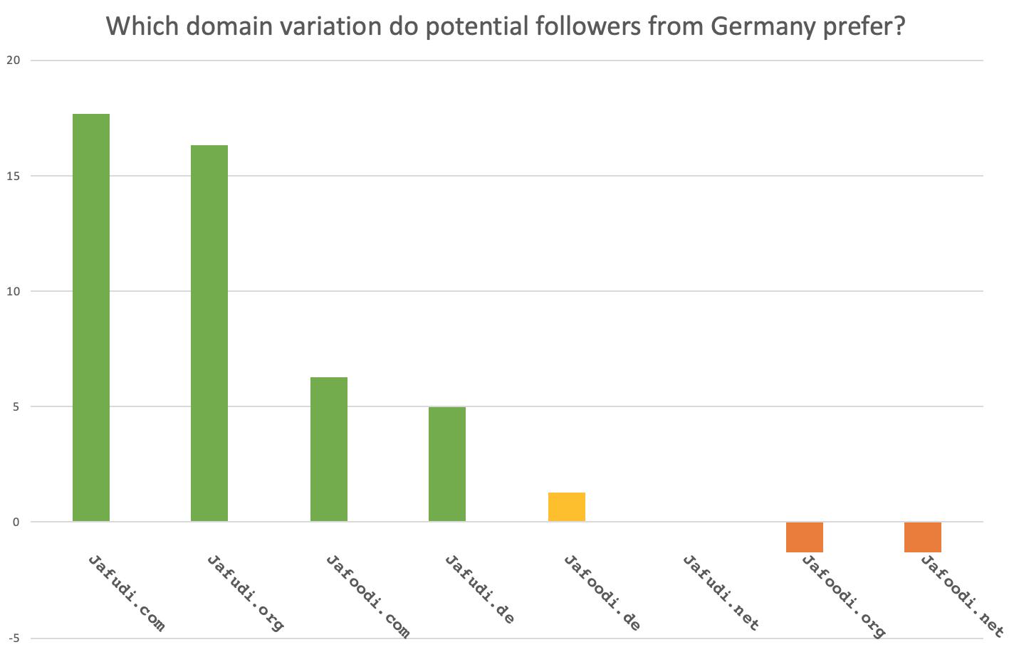 Domains 2018-12-16 13-34-22